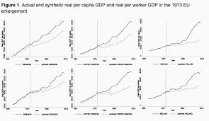 economics essays not been a member of the eu this shows that even more prosperous eu countries such as the uk have benefited from higher gdp as a result of being in