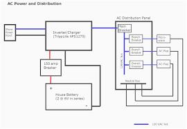 inverter home wiring diagram agnitum me ripping for on at b2network home wiring diagram for inverter inverter home wiring diagram agnitum me ripping for on at b2network co within with inverter home wiring diagram