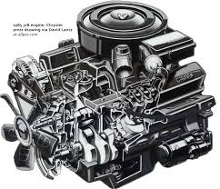 la chrysler small block v engines 1985 318
