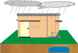 essay on rainwater harvesting its importance and benefits top buzz rainwater harvesting