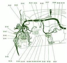 similiar dodge avenger fuse box keywords 08 dodge avenger fuse box further 2012 dodge avenger fuse diagram as