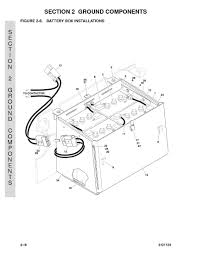 wiring diagrams chinese atv wiring harness diagram pit bike 110cc taotao atv wiring diagram at Tao Tao 110 Atv Wiring Harness