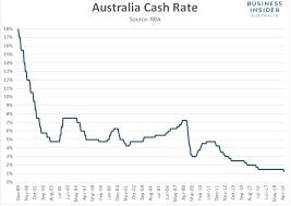Powell Restores Calm Dollar Dips Us Yields Stocks Rebound