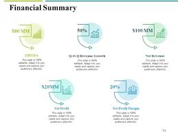 Powerpoint Financial Financial Proposal Ppt Powerpoint Presentation Complete Deck