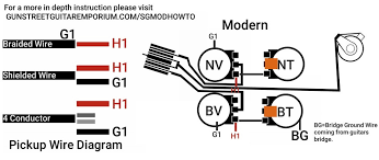 sg how to install modern wiring gunstreet a new approach to the