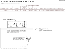 install summary 14 pcu core fire protection electrical detail electrician 1 wire main control panel per included schematic electrical contractor requirement item