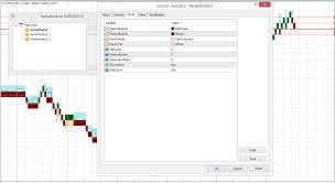 Renkoshade2 Draws Renko Boxes In Normal Tf Indicator For Mt4