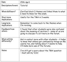essay structure notes original essays com essay structure notes