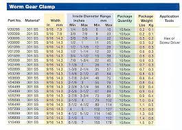 Hose Clamp Size Chart Hose Clamp Size Chart Clamp Size Chart Tube