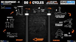 Calisthenics The Ultimate Beginners 7 Day Guide Biostrap
