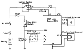 toyota automatic transmission ae shift lock system wiring schematic of toyota automatic transmission a340e shift lock system toyota shift lock system wiring