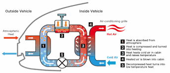 car heater diagram. f5121a468069dd_en.gif car heater diagram a