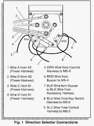ez go golf cart ignition switch wiring diagram wiring diagram cushman golf cart wiring diagrams ezgo golf cart wiring diagram
