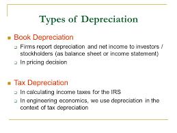 Straight Line Depreciation Equation Straight Line Depreciation Example Formula