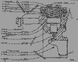 cat ecm wiring diagram images wiring diagram caterpillar spare part 777parts cat 5 wiring color