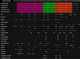 Soprano Saxophone Mouthpiece Comparison Chart Baritone Saxophone Jodyjazz