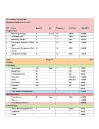 budget templates for small business free business plan budget template excel or business plan 91 cv