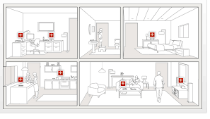 sonos multi room system how many sonos speakers can you have at Sonos House Diagram