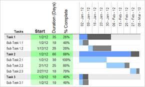 How To Integrate Gantt Chart Jquery Gantt Chart Jquery Free