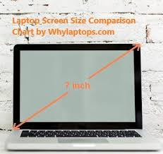 Tablet Screen Size Comparison Chart Laptop Screen Size Comparison Chart 2020 Guide