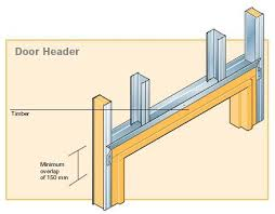 metal framing details. 147 Best Images About Metal Studs On Pinterest Metal Framing Details