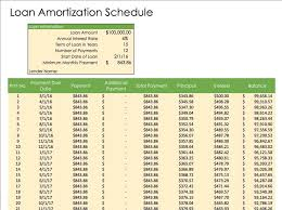 loan amortization spreadsheet template loan repayment calculator with balloon payment loan amortization