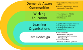 Utas Organisational Chart Research Wicking Dementia Research And Education Centre