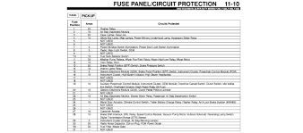 fuse panel diagram for 2000 f350 diesel 7 3 litre for engine 2000 F350 Fuse Box Diagram Inside 2000 F350 Fuse Box Diagram Inside #22 F350 Fuse Panel Diagram