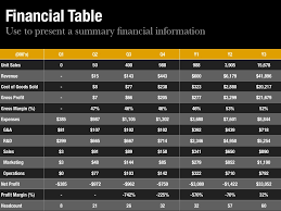 Price Chart Template Financial Table Template For Keynote And PowerPoint Slidevana 21