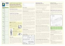 Average Baby Growth Chart Template Pdf Format E Database Org