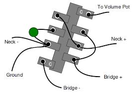 5 way switch tele wiring wiring diagram schematics baudetails info tele wiring diagram 5 way switch digitalweb