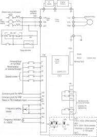 vfd control wiring diagram vfd image wiring diagram vfd control wiring diagram wiring diagram on vfd control wiring diagram