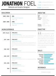 2016 Free Resume Templates