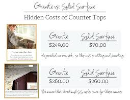 countertop p solid surface countertops perfect cleaning granite countertops