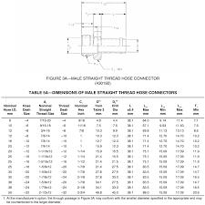 Hydraulic Fitting Chart Pdf Sae J1231 430192 Dimensions Orb Male Hose Fitting