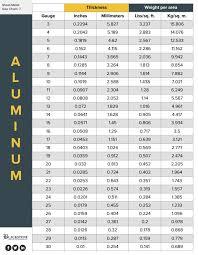 Inkpixi Size Chart Sheet Metal Size Chart Lp