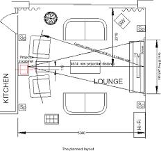 Small Picture Home theatre design layout Home design