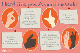 Hand Gestures With More Than One Meaning