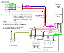 trane furnace wiring diagram wiring diagram database trane furnace wiring all wiring diagram trane heat pumps thermostat wiring need help re wiring thermostat