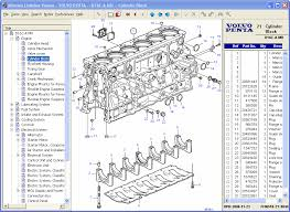 volvo s60 fuse box location volvo wiring diagrams