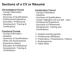 Sections of a CV ...