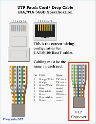 cat5 patch cable wiring diagram cat5 patch cable wiring diagram cat5 patch cable wiring diagram cat5 patch cable wiring diagram