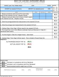 Army Body Fat Standards Chart Download Ideal Body Fat Chart In Excel1 For Free Tidytemplates
