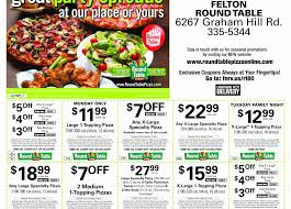 round table pizza buffet choice image decoration ideas collections