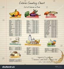 Printable Food Calorie Chart Pdf Described Printable Food