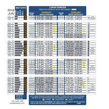 59 Rigorous Louisiana Sportsman Tide Chart