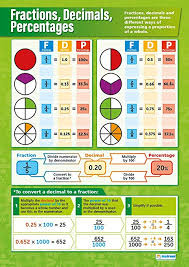 Fraction To Percentage Chart Fractions Decimals Percentages Math Posters Gloss Paper Measuring 33 X 23 5 Math Charts For The Classroom Education Charts By Daydream
