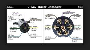wiring diagram for 7 pin trailer lights the wiring diagram 7 pin trailer wiring backup lights mbworld forums wiring