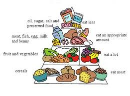 Health Tips Chart Healthy Food Chart Healthy Foods Chart Simple Health