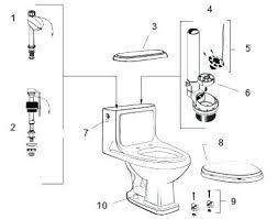 American Standard Toilet Seat Parts Jonnash Co
